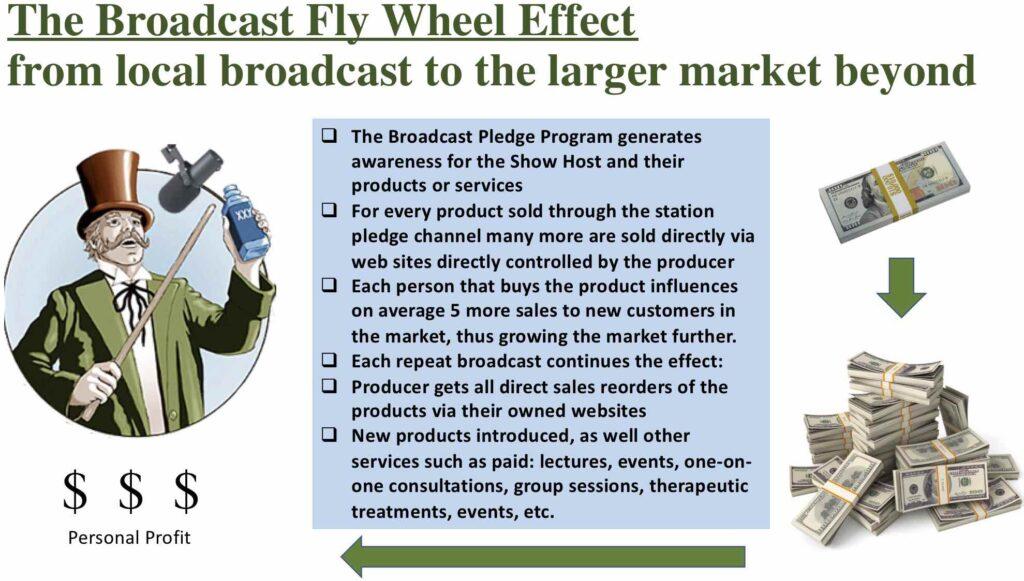 The Broadcast Flywheel Effect